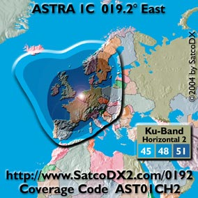 position astra 1h