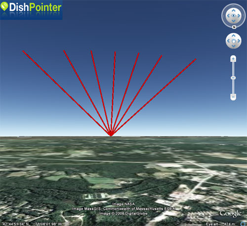 DishPointer map in GE - Clarke belt